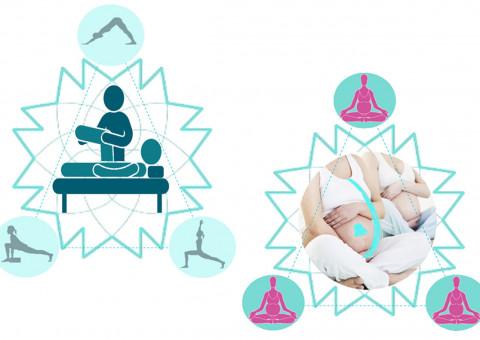 Therapyoga i Prenatal Therapyoga